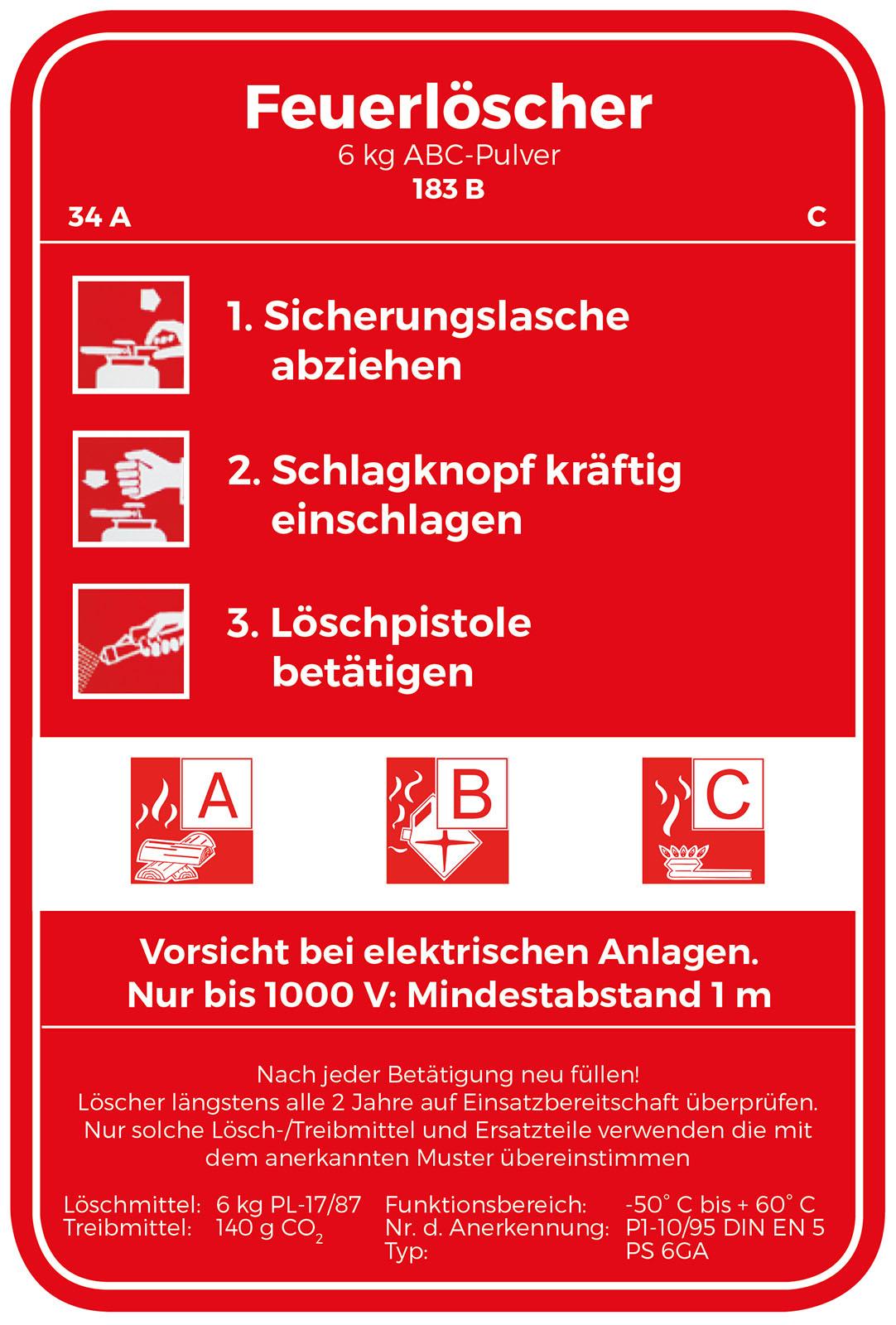 Feuerlöscher Anleitung